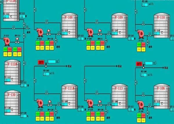 Sistema del cargamento