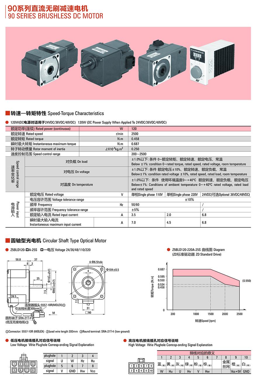 Z5BLD120-Technical data.jpg