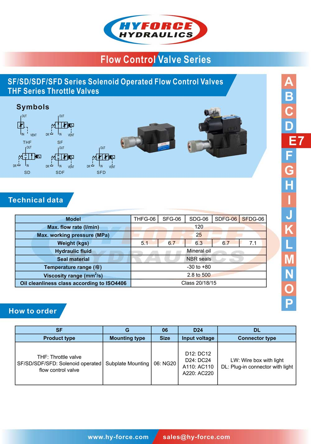 Sfsdsdfsfd series solenoid operated flow control valves thf technical data how to order spool symbols dimensions nvjuhfo Choice Image