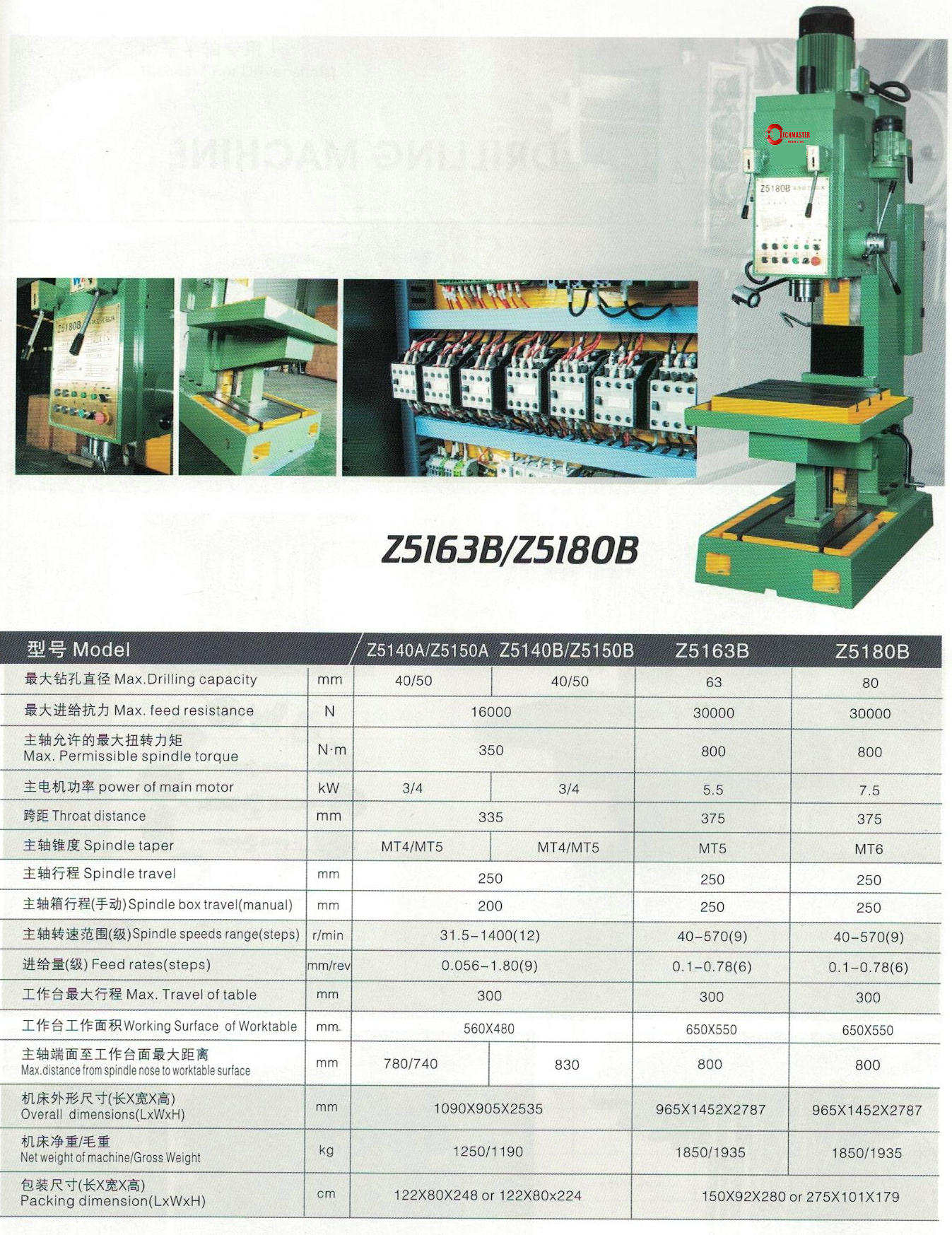 BOX TYPE VERTICAL DRILLING MACHINE Z5150A