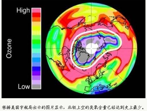 Casue de CO2 l'ozone hole.jpg