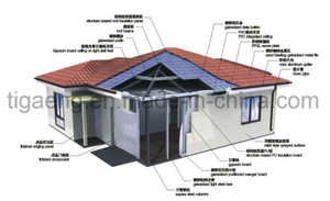 High Quality Easy Building Prefabricated House for Family Living
