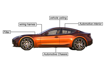 Spiderbond high performance adhesives for automotive industry