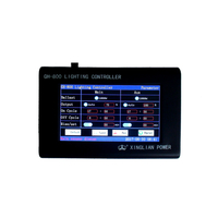 Intelligent Greenhouse Lighting Controller