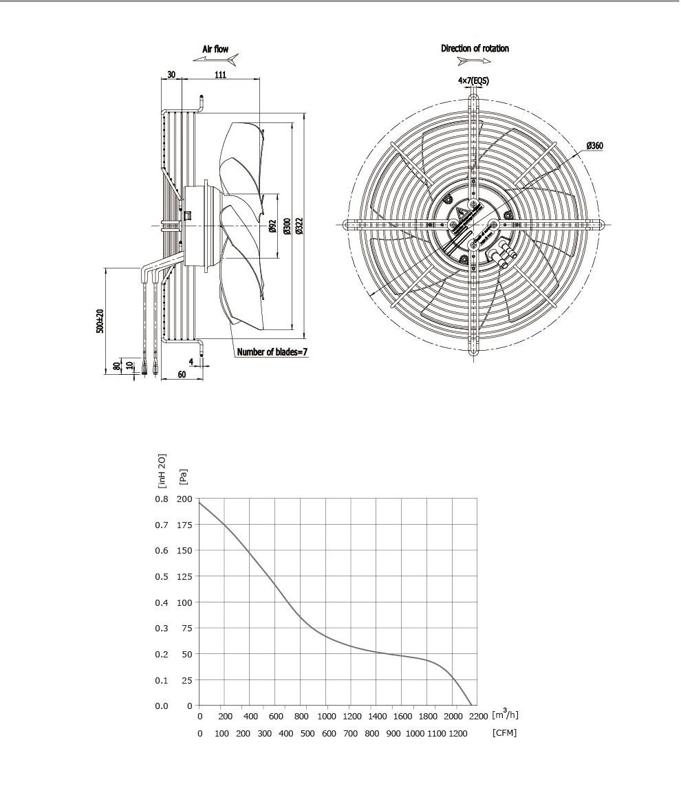 Ec Axial Fan 300 Buy Axial Fan Ec Axial Fan Ec Fan