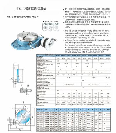 TS-A SERIES ROTARY TABLE