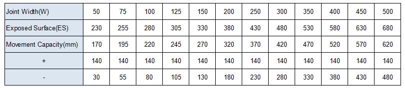 MSWGZ chart