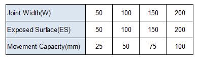 MSQDJZ chart