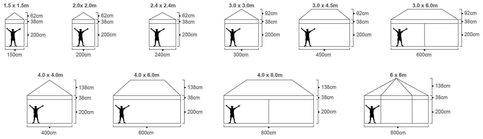 Frame-Size