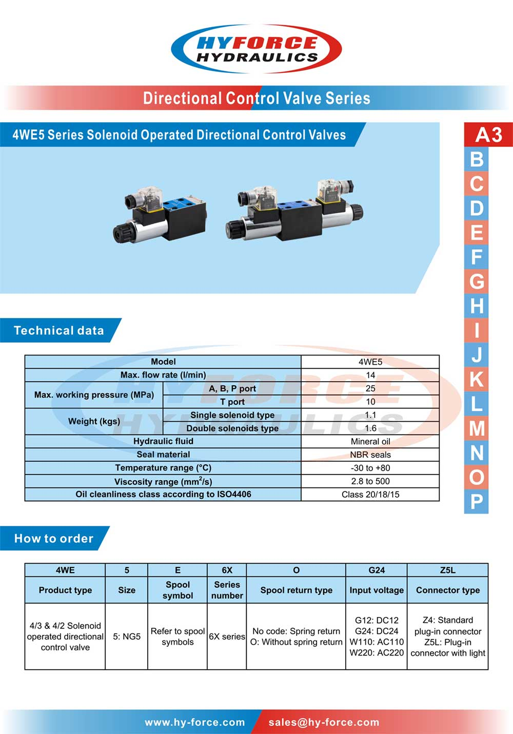 4we5 series solenoid operated directional control valves buy technical data how to order spool symbols dimensions previous 4we4 series solenoid operated directional control valves nvjuhfo Choice Image