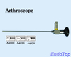 Orthopedics Rigid Endoscope Arthroscope