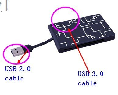 USB 3.0&2.0 All in One Card Reader
