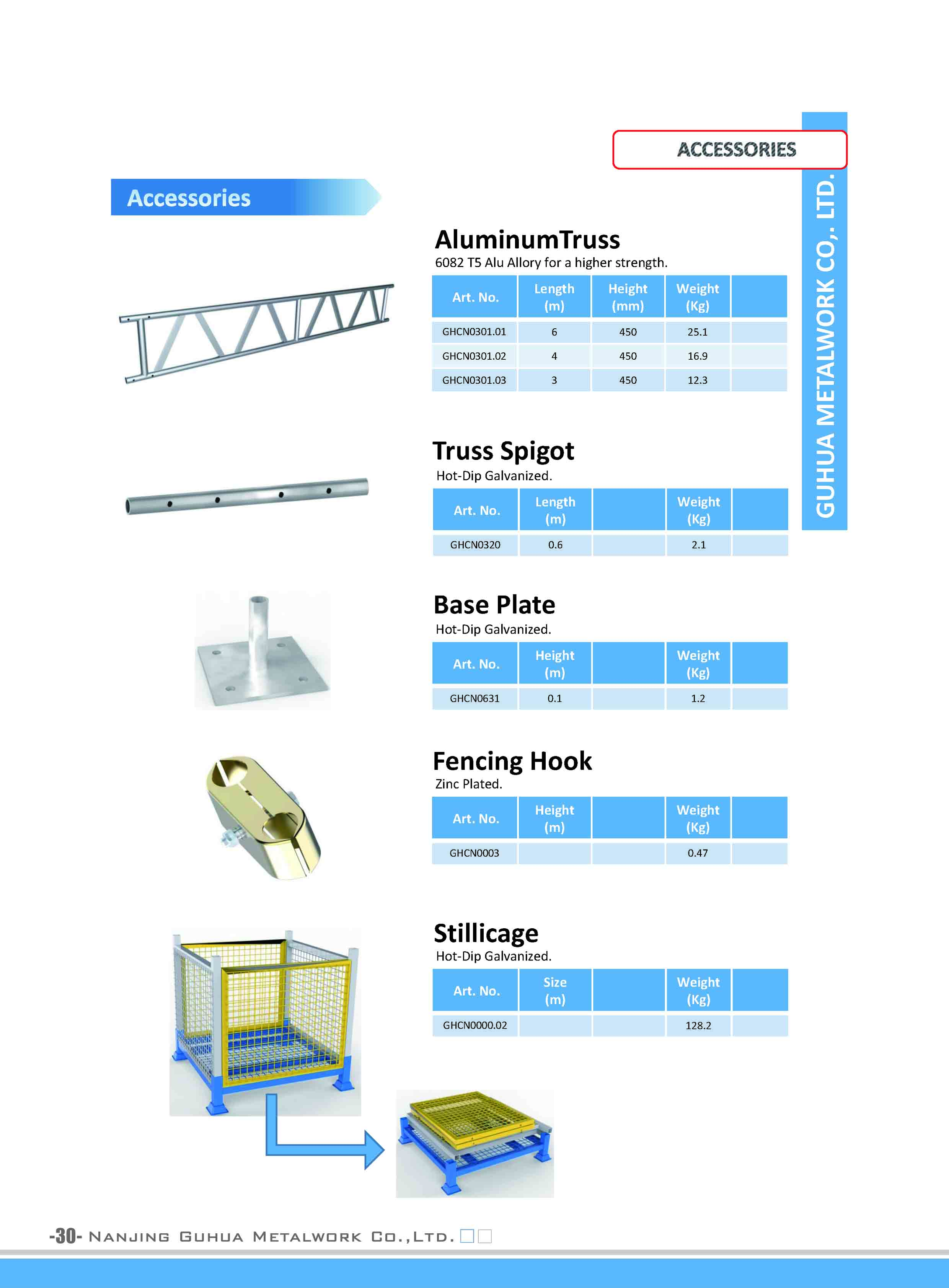 NGM_Scaffolding accessories_components2