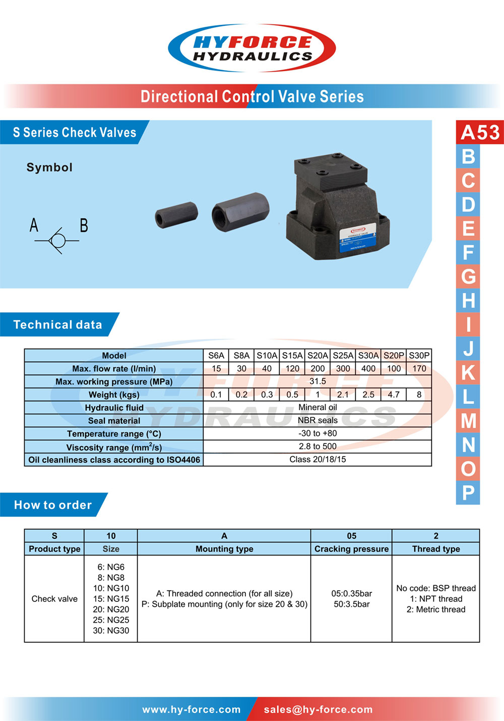 S series check valves buy in line check valve hydraulic valve technical data how to order dimensions nvjuhfo Choice Image