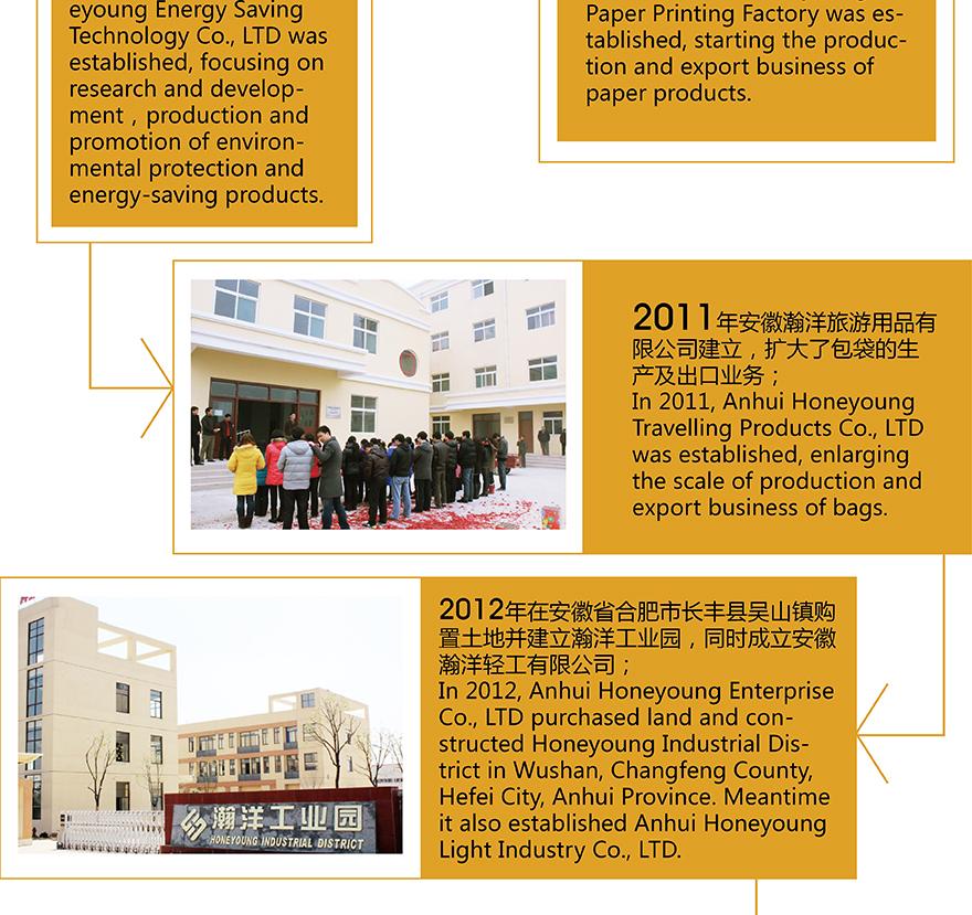 development history