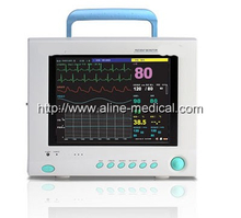 Multi-Parameters Patient Monitor