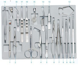 (SZY-CBM19)Ophthalmic Operation Instruments Set