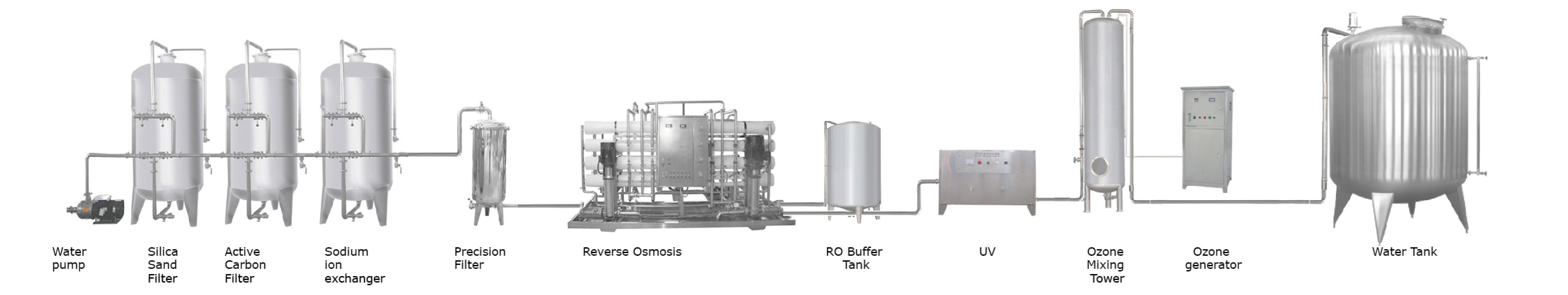 Pure Water Treatment Plants.jpg