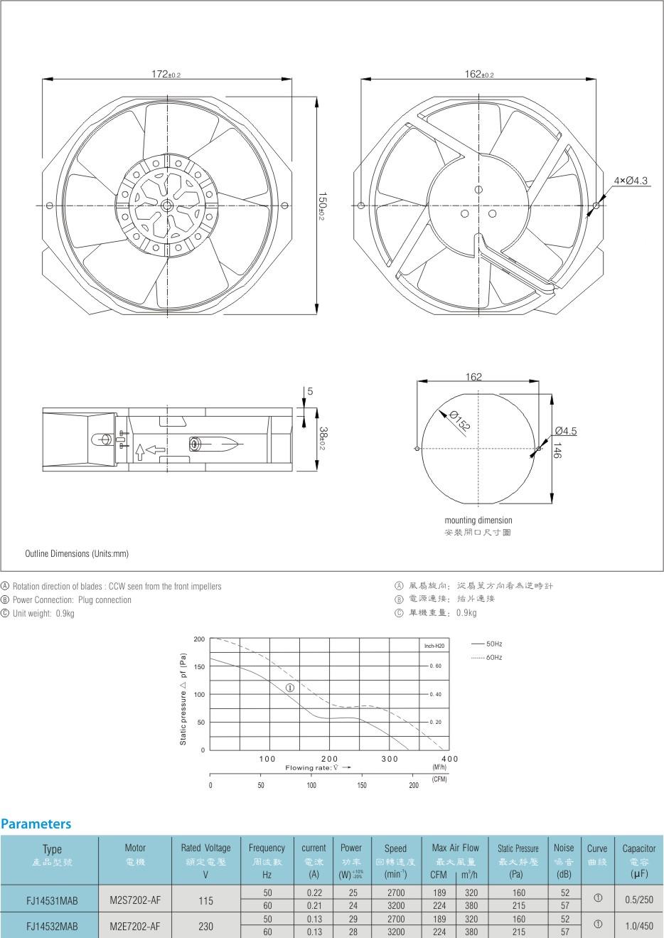 China dc axial fan220v fan motorac shade pole motor fan motor 220v fan motor pooptronica Image collections