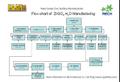 Flow chart of zinc sulfate.jpg
