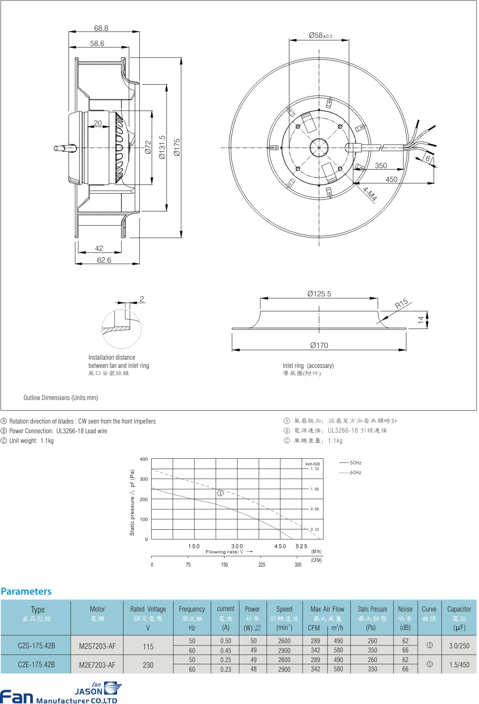 Centrifugal Blower Fireplace : China centrifugal fan for fireplace small