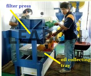 Hydraulic Solid and Liquid Separation Filter Press Machine