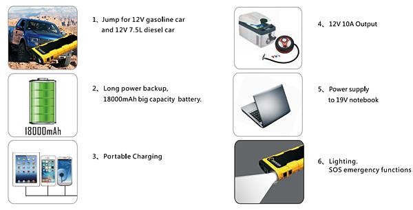 car jump starter JS-EP82 features