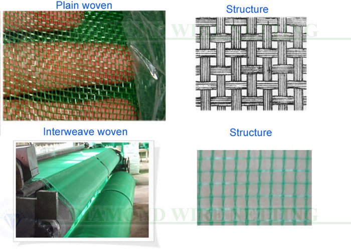 fiberglass window screen type
