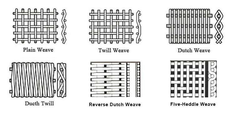 Twill Dutch Weave Stainless Steel Wire Mesh type