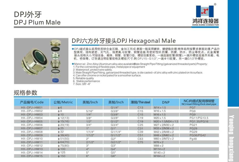 DPJ Hexagonal male -Straight Type