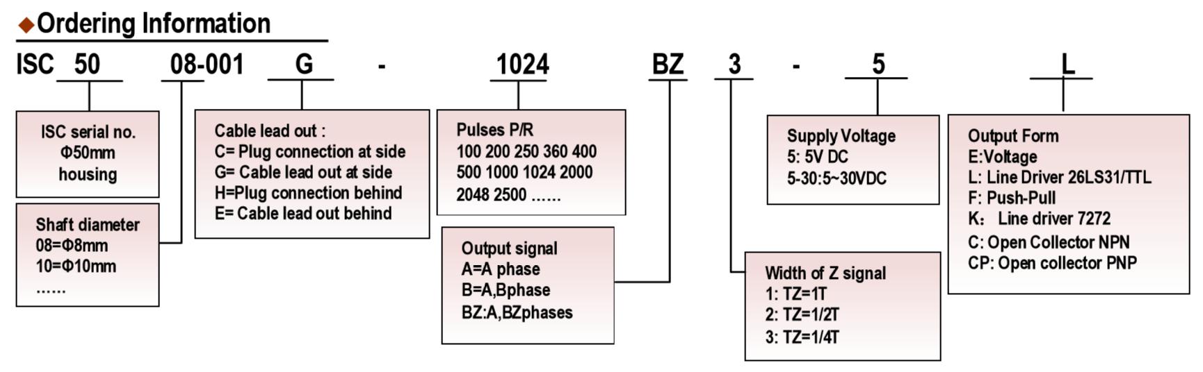 9(OXPR(12)B0HWW$W{Y45B9.png