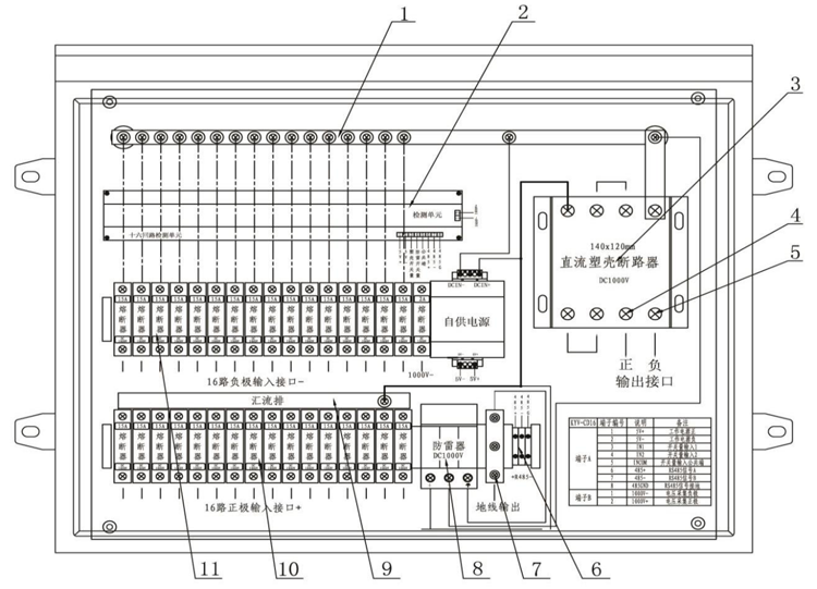 Fronius Inverter Wiring Diagram : Ip waterproof and lighting protection pv dc combiner box