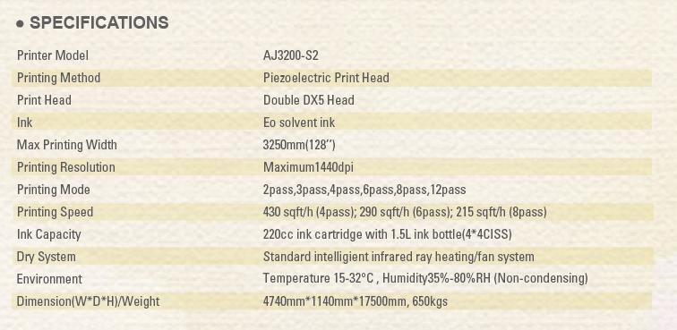 AE3200-S2(1)