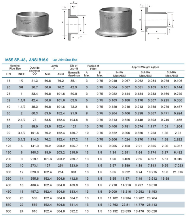 China pipe fittings reducer elbow tee cap