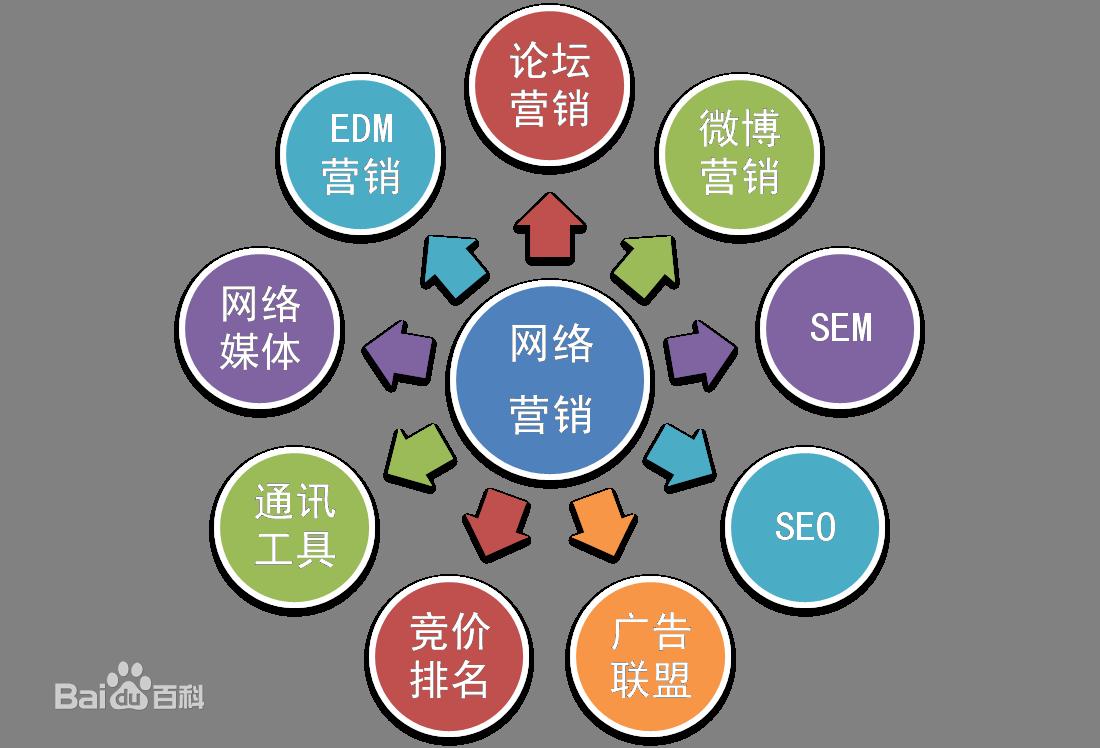 成都网络营销.jpg