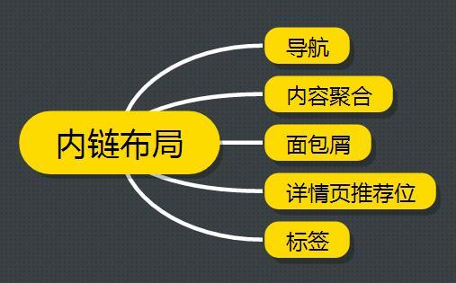 成都網站優化公司.jpg