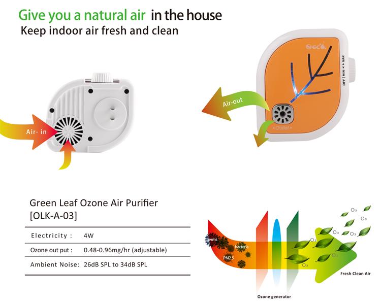 Green-leaf-Ozone-Air-Purifier-(OLK-A-03)-app