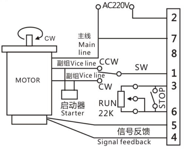 ss-22 ac speed controller for electric motor
