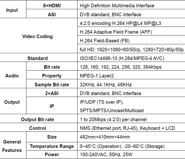 HP809D 8 in 1 HDMI H 264 Encoder - Buy hdmi encoder, hdmi h