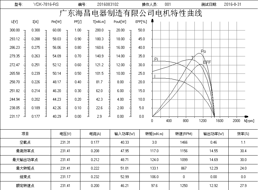 YDK-7816-RS_副本