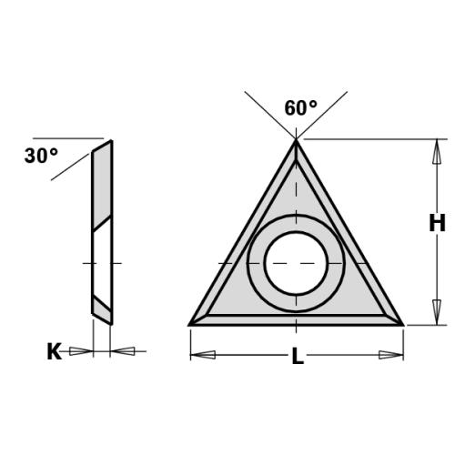 Triangle inserts