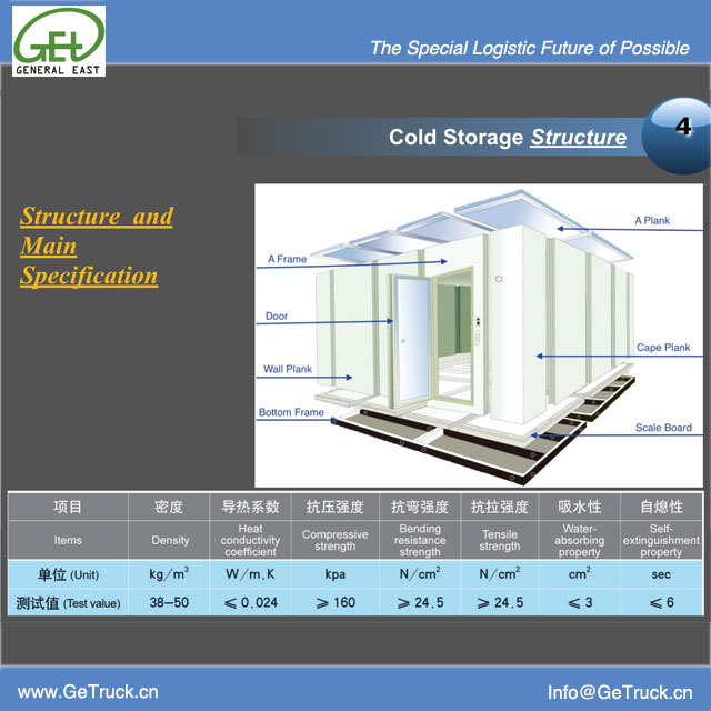 assignment viability of cold storage in Implementing cold chain for safe sample transport and storage space for the life of the project to preserve sample viability.