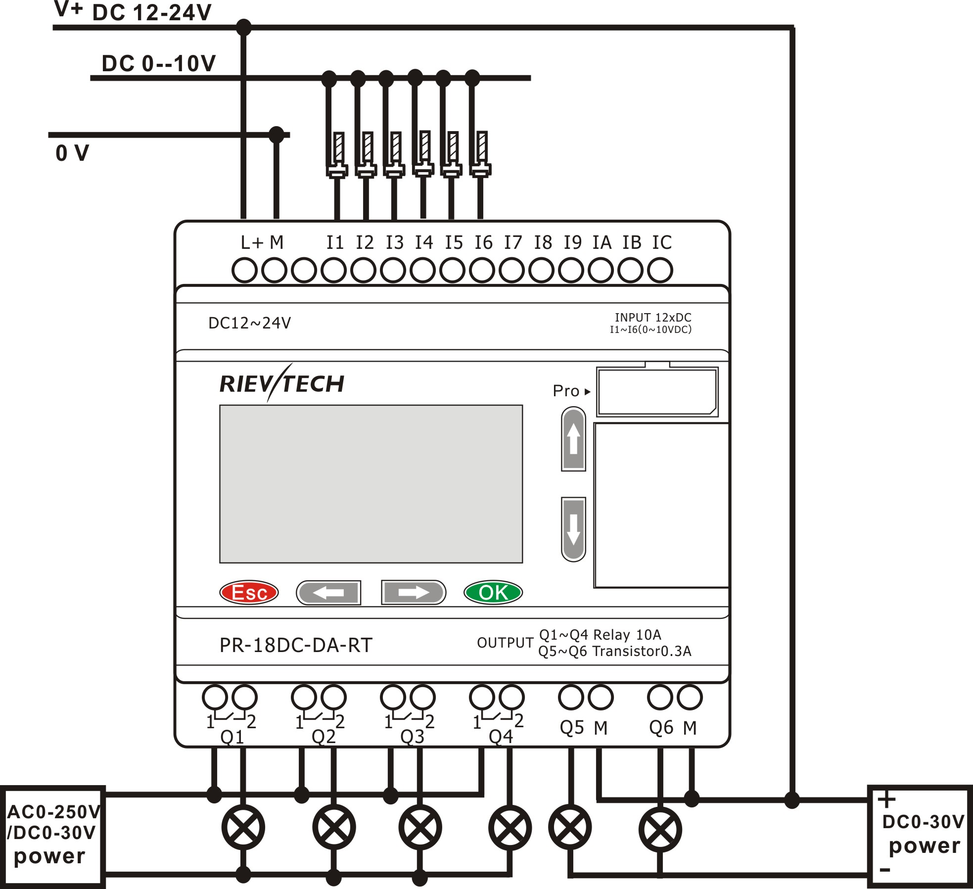 PRDC DA RT sie plc 1211c wiring diagram sie wiring diagrams instruction sm 1231 wiring diagram at fashall.co