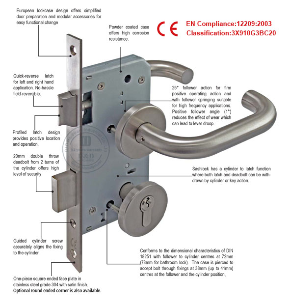 Euro Mortise Locks Ce Certificate Bs En 12209 D Amp D Hardware