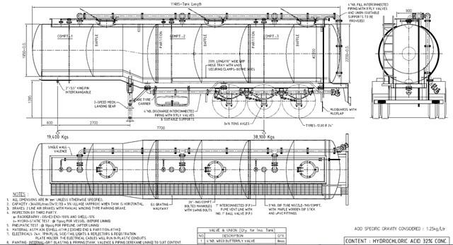 Hydrochloric Acid Tanker -33000Liters-trailer