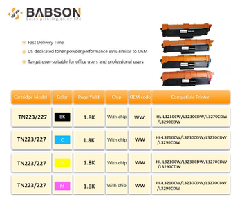 New product - compatible toner cartridge for Brother TN223/227