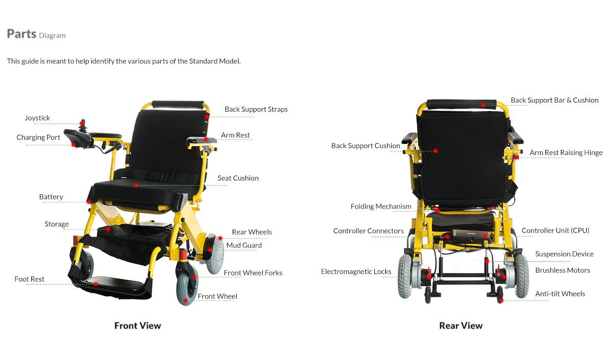 2-Yellow-Electirc-Power-Wheelchair
