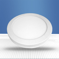 Round surface mounted panel light 20W