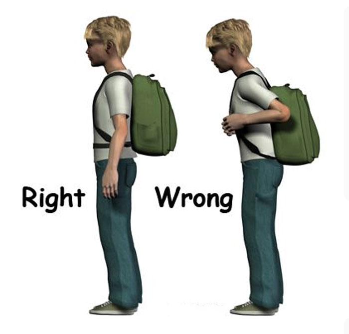 What is the best way to prevent overloaded backpack bag brands