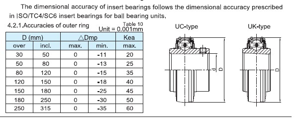 Accuracies of Outer Rings.jpg